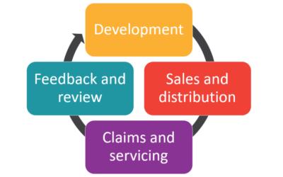 Insurance Distribution Directive Deep Dive 1: Product Governance